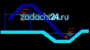 По сифонному трубопроводу длиной l жидкость Ж при температуре 20ºC сбрасывается из отстойника A в отводящий канал Б. Какой должен быть диаметр d трубопровода (его эквивалентная шероховатость Δэ), чтобы обеспечить сбрасывание жидкости в количестве Q при напоре H? Трубопровод снабжен приемным клапаном с сеткой (ξк), а плавные повороты имеют углы 45º и радиус округления R=2r. Построить пьезометрическую и напорную линии.
