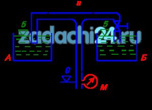 Питание резервуаров A и B с постоянными и одинаковыми отметками уровней 5 м осуществляется подачей воды из магистрального трубопровода длиной L1, внутренним диаметром d1 в распределительные трубы с параметрами L2, d2 и L3, d3 с местным сопротивлением ξз (рис.1). Материал труб — сталь сварная новая. Потерями в поворотах пренебречь. Коэффициенты гидравлического трения принять равными: λ1=0,025, λ2=λ3=0,02. Определить расходы Q1 и Q2, поступающие в резервуары, если давление в магистральном трубопроводе по манометру на уровне нулевой отметки равно M.