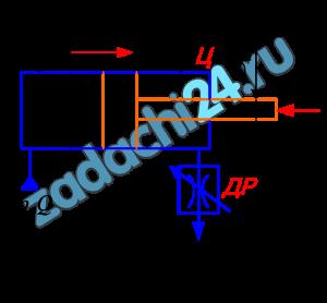Шток силового гидроцилиндра Ц нагружен силой F и под действием давления p перемещается слева направо, совершая рабочий ход s за время t. Рабочая жидкость при этом из штоковой полости цилиндра сливается через дроссель ДР. Диаметры поршня и штока соответственно равны Dn и Dш. Определить необходимое давление p рабочей жидкости в левой части цилиндра и потребную подачу Q. Потери давления в дросселе Δрд=250 кПа. К.п.д. гидроцилиндра: объемный ηо=0,97, механический ηм=0,90.