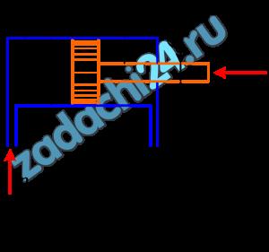 Силовой гидравлический цилиндр (рис.18) нагружен силой F и делает n двойных ходов в минуту. Длина хода поршня S, диаметр поршня D, диаметр штока d. Определить давление масла, потребную подачу и среднюю скорость поршня. Механический коэффициент полезного действия гидроцилиндра ηмех=0,95, объемный коэффициент полезного действия ηоб=0,98.