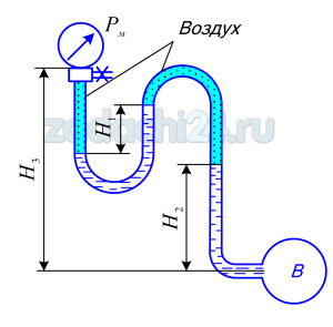 Определить избыточное давление воды в трубе В, если показание манометра рм=0,025 МПа. Соединительная трубка заполнена водой и воздухом, как показано на схеме, причем Н1=0,5 м; Н2=3 м. Как изменится показание манометра, если при том же давлении в трубе всю соединительную трубку заполнить водой (воздух выпустить через кран К)? Высота Н3=5 м.