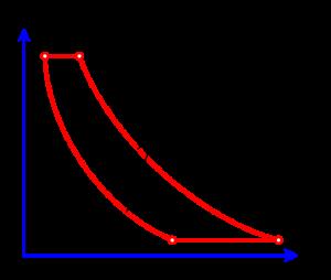 Для идеального цикла газовой турбины с подводом теплоты при p=const (см. рис.39) определить параметры в характерных точках, полезную работу, термический к.п.д., количество подведенной и отведенной теплоты.