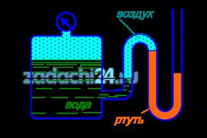 Определить абсолютное давление воздуха в баке р1, если при атмосферном давлении, соответствующем hа=760 мм рт.ст., показание ртутного вакуумметра hрт=0,2 м, высота hрт=1,5 м. Каково при этом показание пружинного вакуумметра? Плотность ртути 13600 кг/м³