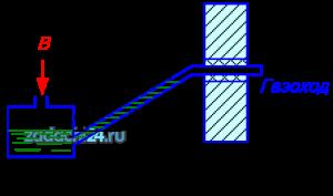 Найти абсолютное давление в газоходе котельного агрегата при помощи тягомера с наклонной трубкой, изображенного на рис.3. Жидкость, используемая в тягомере, - спирт с плотностью ρ=800 кг/м³. Отсчет ведут по наклонной шкале l=200 мм. Угол наклона трубки α=30º. Барометрическое давление В0=99325 Па (745 мм рт. ст.) приведено к 0ºС.