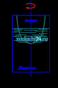 Цилиндрический закрытый сосуд (рис.13, табл. 3) с вертикальной осью, имеющий высоту H и диаметр 2R, наполнен жидкостью на глубину H0. Определить скорость его вращения (число оборотов в минуту) в двух случаях: а) когда воронка расположена на высоте h над дном сосуда; б) когда диаметр воронки равен 2r.
