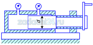 Винтовой плунжерный насос для тарировки манометров работает на масле с коэффициентом объемного сжатия βp=0,625·10-9 1/Па. Определить на сколько оборотов надо провернуть маховик винта, чтобы поднять давление внутри насоса на Δр=0,1 МПа, если объем рабочей камеры пресса V=628 см³, диаметр плунжера d=20 мм, шаг винта h=2 мм. Стенки рабочей камеры недеформируемыми.