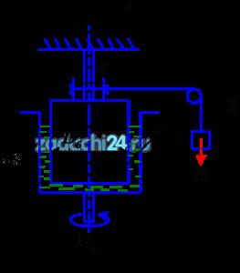 Определить ротационным вискозиметром вязкость жидкости плотностью ρ=920 кг/м³. Вес груза G=80 H, диаметры цилиндра Dц=225 мм, барабана Dб=223 мм, шкива d=200 мм. Глубина погружения барабана в жидкость lб=250 мм. Время опускания груза tгр=12 с, путь lгр=300 мм. Примечание: Схема ротационного вискозиметра: в цилиндре 1 установлен барабан 2, вращающийся под действием опускающегося груза 3. Цилиндр закреплен на основании 4.
