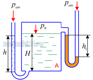 Закрытый резервуар А, заполненный керосином на глубину Н=3 м, снабжен вакуумметром и пьезометром. Определить абсолютное давление р0 над свободной поверхностью в резервуаре и разность уровней ртути в вакуумметре h1, если высота поднятия керосина в пьезометре h=1,5 м.