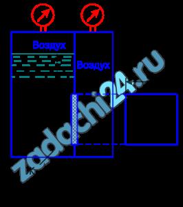Замкнутый резервуар разделен на две части плоской перегородкой, имеющей квадратное отверстие со стороной а, закрытое крышкой (рис.4). Давление над жидкостью Ж в левой части резервуара определяется показаниями манометра рм, давление воздуха в правой части - показаниями мановакуумметра. Определить величину и точку приложения результирующей силы давления на крышку. Указание: Эксцентриситет е центра давления для результирующей силы может быть определен по выражению е=Iв/(hц.т+(Δр/γ))·S где Δр=рм-рв