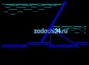 На какой глубине должна находиться опора щита O (рис.1), чтобы при h1>4,2 м он открывался автоматически, если: а) h2=1,8 м; угол β=30º; б) h2=2,5 м; β=45º.