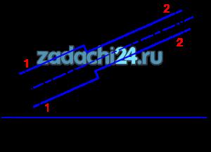 Определить направление движения реальной жидкости и вид местного сопротивления в наклонном трубопроводе при следующих исходных данных для сечений 1-1 и 2-2: геометрические высоты сечений z1, z2; манометрические давления p1, p2; диаметры трубопровода d1=200 мм, d2=120 мм; расход жидкости Q, кинематический коэффициент вязкости жидкости v=10·10-6 м²/c, которому соответствует жидкость с плотностью ρ=850 кг/м³.