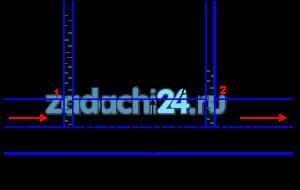 При ламинарном режиме движения жидкости по горизонтальному трубопроводу диаметром d расход жидкости равен Q (рис.4). Падение пьезометрической высоты на участке трубопровода длиной l составляет h. Определить кинематическую v и динамическую μ вязкости жидкости.