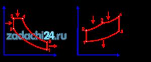 Рассчитать идеальный цикл ДВС со смешанным подводом теплоты, который в соответствии с рисунком 1 включает следующие термодинамические процессы изменения состояния рабочего тела: 1-2 - адиабатное сжатие, 2-3 - подвод теплоты по изохоре, 3-4 - подвод теплоты по изобаре, 4-5 - адиабатное расширение, 5-1 - отвод теплоты по изохоре.