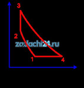 Рассчитать теоретический цикл двигателя внутреннего сгорания (газотурбинной установки), если известны начальные температура и давление (табл.3). Тип цикла и его характеристики приведены в табл.4. Определить: - параметры рабочего тела, внутреннюю энергию, энтропию и энтальпию в характерных точках цикла; - теплоемкость, изменение внутренней энергии, энтальпии и энтропии, теплоту и работу для каждого процесса входящего в цикл; - подведенную и отведенную теплоту, работу и термический КПД цикла; - построить цикл в рабочей и тепловой диаграммах. При решении задачи в качестве рабочего тела взять воздух. Начальное состояние соответствует нормальным условиям. Теплоемкость воздуха принять не зависящей от температуры. Расчет цикла произвести на 1 кг рабочего тела.