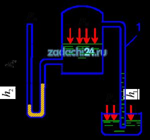 Определить давление в резервуаре p0 и высоту подъема уровня воды h1 в трубке 1, если показания ртутного манометра h2=0,15 м и h3=0,8 м.