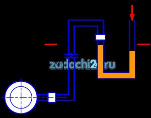 Определить абсолютное давление воды в трубопроводе, если U-образный ртутный манометр показал перепад Δh=0,5 м. Атмосферное давление ратм=100 кПа, высота водяного столба hст=1,36 м (рис.4). Плотность ртути ρрт=13550 кг/м³.