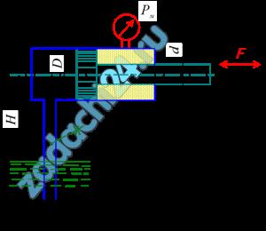 Определить величину и направление силы F, приложенной к штоку поршня для удержания его на месте. Справа от поршня находится воздух, слева от поршня и в резервуаре, куда опущен открытый конец трубы, - жидкость Ж (рис.1). Показание пружинного манометра - рм.