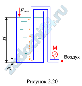При измерении уровня жидкости в резервуаре барботажным методом по трубке продувают воздух. Показания манометра рм=75 кПа. Определить уровень жидкости в резервуаре Н. Относительная плотность жидкости δ=0,86; h=0,2 м.