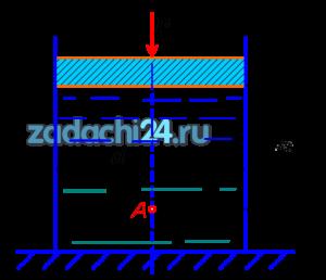 Определить абсолютное и избыточное гидростатическое давление в точке A на глубине h от поршня, если на поршень диаметром 150 мм воздействует сила Р, атмосферное давление ра=0,1 МПа.