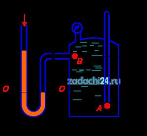 Закрытый резервуар с керосином (рис.1.7) снабжен закрытым пьезометром, дифференциальным ртутным и механическим манометрами. Определить высоту поднятия ртути hрт в дифференциальном манометре и пьезометрическую высоту hx в закрытом пьезометре, если показания манометра рм=0,12 МПа, а расстояния между точками соответственно равны: h1=1,3 м, h2=2,3 м, h3=2,0 м.