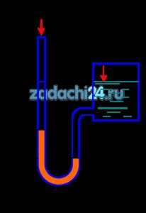 U – образный ртутный манометр подключен к закрытому резервуару, заполненному водой (рис.5). Определить давление на поверхности воды в резервуаре, если h1=150 мм, h2=250 мм; ратм=98,1 кПа; плотность воды ρв=1·10³ кг/м³, плотность ртути ρрт=13,6·10³ кг/м³.