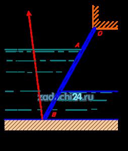 Определить силу давления воды на прямоугольный щит OB шириной b и положение центра давления (от дна), если глубина воды слева от щита h1, а справа h2 (рис. 1.5). Щит наклонен к горизонту под углом α. Найти начальное усилие T, которое нужно приложить к тросу, направленному под углом β к щиту, если вес щита G. Трением в шарнире O пренебречь. Превышение шарнира над горизонтом воды равно a.