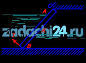 Плоский затвор ОВ с углом наклона α перегораживает прямоугольный канал шириной b (рис. 1.4). Глубина воды до затвора h1, после затвора h2. Определить силу натяжения троса T, расположенного под углом β к затвору, если шарнир O располагается на расстоянии h от дна канала. Построить эпюры давления и найти величину и точку приложения (от дна) равнодействующей сил гидростатического давления. Массой затвора и трением в шарнире пренебречь. Плотность воды ρ=1000 кг/м³.