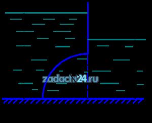 В призматическом сосуде шириной b=1,2 м (рис.10) установлена перегородка, имеющая в своей нижней части форму четверти цилиндрической поверхности с радиусом R=0,4 м. Определить суммарное давление воды на криволинейную части перегородки, если глубина воды слева Н1=1,6 м, справа Н2=1 м. Найти точку приложения равнодействующей силы давления воды.