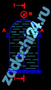 Вертикальная цилиндрическая цистерна с полусферической крышкой (рис.8) до самого верха заполнена жидкостью Ж. Диаметр цистерны D, высота её цилиндрической части H. Манометр показывает манометрическое давление рм. Найти силу, растягивающую болты А, и горизонтальную силу, разрывающую цистерну по сечению 1-1.