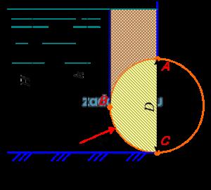 Определить величину, направление и точку приложения силы гидростатического давления воды на 1 метр ширины вальцового затвора диаметром D=2,5 м, если уровень воды перед затвором Н=3 м (рис.2). Плотность воды 1000 кг/м³. ускорение свободного падения 9,81 м/c².