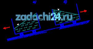 Сосуд в виде прямоугольного параллелепипеда с размерами L B H до высоты 2/3H заполнен водой, температура которой 20 ºC. Определить, с каким наибольшим положительным ускорением a может двигаться сосуд по наклонной плоскости под углом α, чтобы вода не выливалась, и какие силы давят на торцовые стенки сосуда в случаях: а) при движении сосуда вниз (рисунок 21, а); б) при движении сосуда вверх (рисунок 21, б). Указание. Ускорение a определяется по формуле tgβ=a·cosα/(g-a·sinα), где β - угол между поверхностью жидкости и горизонтальной плоскостью; g - ускорение силы тяжести.