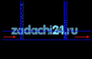 При ламинарном режиме движения жидкости по горизонтальному трубопроводу диаметром d=30 см расход равнялся Q (рис.19), а падение пьезометрической высоты на участке трубопровода длиной L составило h. Определить кинематический и динамический коэффициенты вязкости перекачиваемой жидкости.