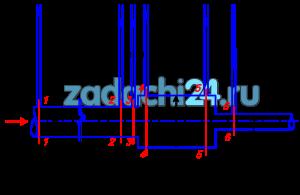 По трубопроводу, включающему прямолинейный горизонтальный участок длиной L и диаметром 33·10-3 м, внезапное расширение трубопровода с диаметра 33·10-3 м до 64·10-3 м и внезапное сужение трубопровода с диаметра 64·10-3 м до диаметра 25·10-3 м, протекает вода с расходом Q=0,6·10-3 м³/c и температурой t. Прямолинейный участок трубопровода и местные сопротивления ограничены соответствующими пьезометрами (рисунок 2.1), показания которых h1, h2, h3, h4, h5, h6. Определить значения коэффициента трения λ на прямолинейном участке трубопровода и коэффициентов местных сопротивлений для внезапного расширения ζрасш и внезапного сужения ζсуж. Построить пьезометрическую и напорную линии. Определить режимы движения воды на каждом участке трубопровода. Значения L и t принять по предпоследней цифре шифра.