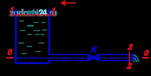 По трубе постоянного сечения из открытого резервуара (рисунок 1.1) вода вытекает в атмосферу под постоянным напором Н. На середине трубы длиной L и диаметром d установлен кран K. Определить скорость и расход вытекающей воды. Построить напорную и пьезометрическую линии. При определении потерь напора принять коэффициенты трения λ=0,04; входа ζвх=0,5; крана ζкр=5. Значение принять по последней цифре шифра.