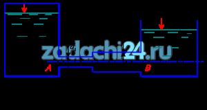 Резервуары A и B (рис.23) соединены горизонтальной новой чугунной трубой переменного сечения с длинами участков l1=10 м, l2=6 м и диаметрами d1=0,05 м и d2=0,075 м. По трубе движется вода при температуре t=15 ºC и напоре Н=8 м. Определить расход в трубопроводе и построить напорную и пьезометрическую линии, если в резервуаре А манометрическое давление на свободной поверхности воды рм=0,02 МПа, высота h=1 м.