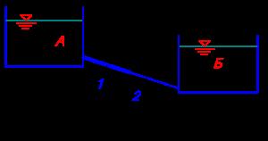 Из открытого резервуара, в котором поддерживается постоянный уровень жидкости, по трубопроводу, имеющему два участка, жидкость при температуре 20 ºС течет в другой резервуар, расположенный ниже на высоту Н.  Определить расход  жидкости. В расчетах принять, что местные потери напора составляют 10% от потерь по длине (рис.33, табл.13).