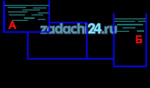 Из открытого резервуара А вода по трубопроводу, состоящему из трех стальных труб, перетекает в резервуар Б (рис.22). Длины и диаметры труб соответственно равны l1, d1, l2, d2, l3, d3. Разность уровней в резервуарах H поддерживается постоянной. Определить расход жидкости, поступавшей в резервуар Б, а также распределение расходов между параллельно соединенными трубопроводами. Местные потери напора не учитывать.