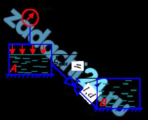 Вода по трубопроводу диаметром d=75 мм и длиной l перетекает из бака A в бак B. В баке поддерживается избыточное давление ри=0,2 МПа. Разность уровней воды в баках h. Определить расход воды, если коэффициент гидравлического трения λ=0,03, коэффициенты местных сопротивлений ξвх=0,5; ξзадв=2; ξвых=1.