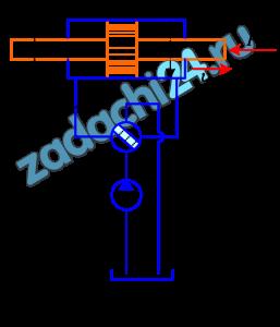 Определить рабочий напор и подачу насоса объемного гидропривода, если усилие на штоке силового гидроцилиндра F, ход поршня S, число двойных ходов в минуту n, диаметр поршня D1, диаметр штока D2, механический коэффициент полезного действия гидроцилиндра ηмех=0,95, объемный коэффициент полезного действия ηоб=0,98. Общая длина трубопроводов системы с учетом эквивалентной длины местных сопротивлений l, диаметр трубопроводов d (рис.20). Рабочая жидкость в системе - трансформаторное масло (γ=8900 Н/м³, ν=9,0 см²/c).