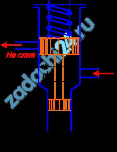 Определить силу предварительного натяжения пружины дифференциального предохранительного (переливного) клапана объёмного гидропривода, при которой клапан сработает и откроет доступ маслу из системы, как только давление в системе достигнет величины рс (рис.24). Диаметры поршней D1 и D2; диаметр их общего штока d.
