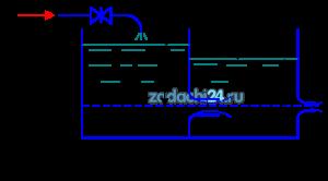 В бак, разделенный перегородкой на два отсека, подается жидкость Ж в количестве Q (рисунок 30). Температура жидкости 20 ºC. В перегородке бака имеется цилиндрический насадок (L=3d), диаметр которого d. Жидкость из второго отсека через отверстие диаметра d1 поступает наружу, в атмосферу. Определить высоты уровней жидкости H1 и H2. Данные для решения задачи в соответствии с вариантом задания выбрать из таблицы 12.