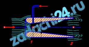 Трубка Вентури, установленная на самолете, должна отсасывать воздух из камеры гироскопа, приводя последний во вращение. Определить соотношение выходного диаметра d2 и диаметра горловины трубки d1, при котором вакуум в горловине будет максимальным. Коэффициент сопротивления сходящегося входного участка трубки ζ=0,04, коэффициент потерь в диффузоре φд=0,2. Сжимаемостью воздуха пренебречь.