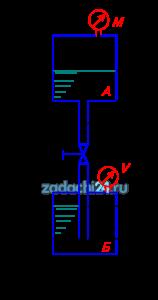 Вода сливается из бака А в бак Б по трубе диаметром d=50 мм и длиной l=4 м. Определить показание вакуумметра рв, если расход воды Q=1,2 л/c, глубина воды в баке A и расстояние от выхода из трубы до уровня воды в баке Б h=0,5 м, показание манометра рм=0,2 кг/см². Коэффициент сопротивления вентиля ζв=4, Δэ=1,2 мм.