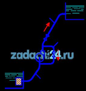 Центробежный насос, подающий воду из бака А в бак В на высоту Нст=28 м, снабжен обводной трубой, по которой часть его подачи возвращается на сторону всасывания. Диаметр всасывающей и напорной труб d=110 мм, их общая приведенная длина L=l1+l2=280 м, коэффициент сопротивления трения λ=0,02. Диаметр обводной трубы d0=50 мм, ее суммарный коэффициент сопротивления (вместе с вентилем) ζ=27. Определить, пользуясь характеристикой насоса при n=2900 об/мин: Подачу в верхний бак, напор насоса и мощность, потребляемую насосом. 2. Какова будет мощность двигателя, если такую же подачу в верхний бак осуществлять при выключенной обводной трубе, прикрыв задвижку на линии нагнетания?