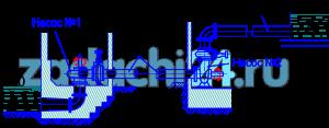 Два последовательно соединенных одинаковых центробежных насоса перекачивают воду при n1=n2=1000 об/мин из водохранилища А с отметкой уровня ∇0 в бассейн В с отметкой ∇21 м по трубопроводу, состоящему из двух одинаковых участков длиной l=1 км и диаметром d=250 мм каждый (λ=0,025).  Пренебрегая местными потерями напора, определить подачу насосов и потребляемую каждым из них мощность двигателя.  Определить, как необходимо изменить частоту вращения одного из насосов, чтобы увеличить расход в трубопроводе на 22%. Характеристика насосов задана.