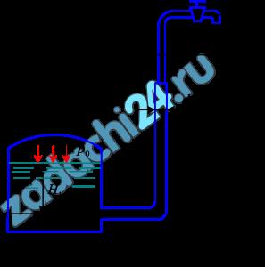 Пуляевский А.М. Гидравлика и нефтегазовая гидромеханика ТОГУ-ЦДОТ Задача 16 Какое давление р0 необходимо поддерживать в резервуаре А (Н1=2 м), чтобы через кран (рис 15) , расположенный на пятом этаже здания (Н=20 м), и имеющий коэффициент сопротивления ζ=3, проходил расход воды Q? На участке трубопровода длиной L1 труба имеет диаметр d1, на участке L2 - диаметр d2. Температура воды t=20 ºC, абсолютная шероховатость стенок трубопровода кэ=0,2 мм.