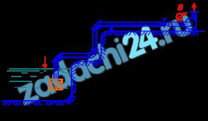 Из водоема с помощью центробежного насоса вода подается на горное предприятие (рис. 4.28).  Определить высоту расположения оси центробежного насоса над уровнем воды в водоеме hнас, если расход воды Q, диаметр трубы d, длина l, вакуумметрическое давление на входе в насос рвак. На входе в трубу установлена сетка с обратным клапаном. Учесть потери напора в трех коленах при угле α=90º и в задвижке Лудло со степенью закрытия a/d. Считать трубу водопроводной загрязненной.