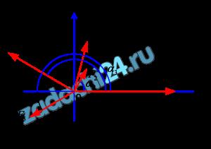 Определение равнодействующей плоской системы сходящихся сил аналитическим и геометрическим способами  Используя схему рис. П1.1а, определить равнодействующую системы сил.