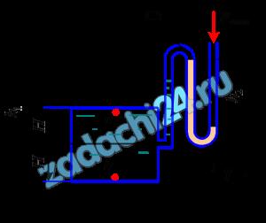 Определить давление в точках b и c (рис. 2.19), расположенных на внутренней поверхности соответственно нижней и верхней крышек резервуара, который заполнен водой, если показания ртутного вакуумметра: h2=0,7 м, h1=1,20 м, Н=1 м.