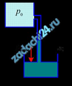 Определить при каком значении вакуумметрического давления р0в в закрытом резервуаре жидкость поднимается на высоту h=0,5 м (рис. 2.13), плотность жидкости ρ=1100 кг/м³, атмосферное давление ратм=0,1 МПа.